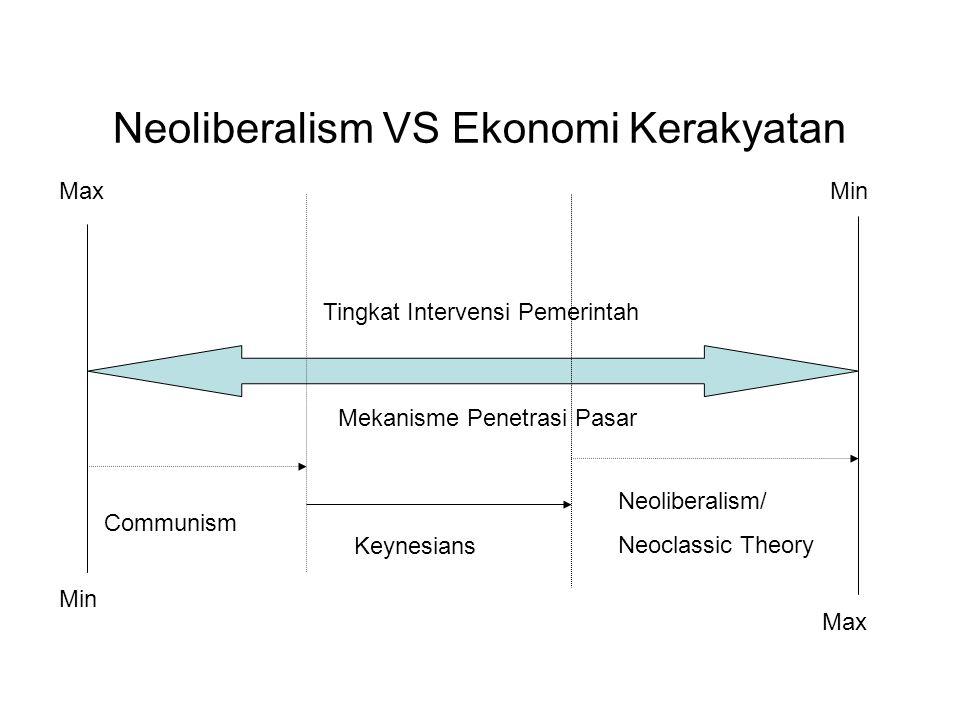 Neoliberalism VS Ekonomi Kerakyatan
