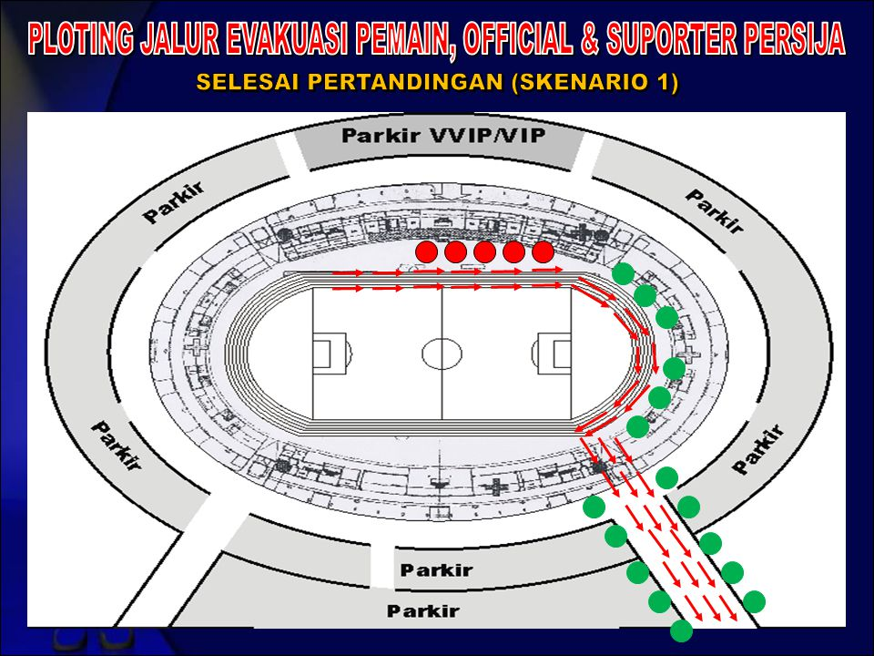 PLOTING JALUR EVAKUASI PEMAIN, OFFICIAL & SUPORTER PERSIJA