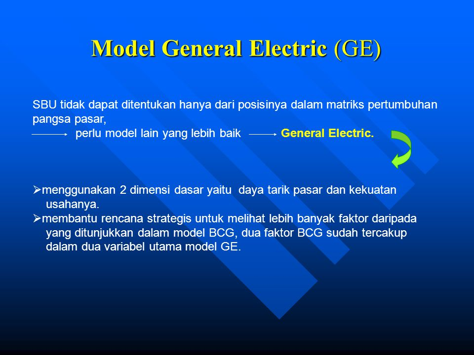 Model General Electric (GE)