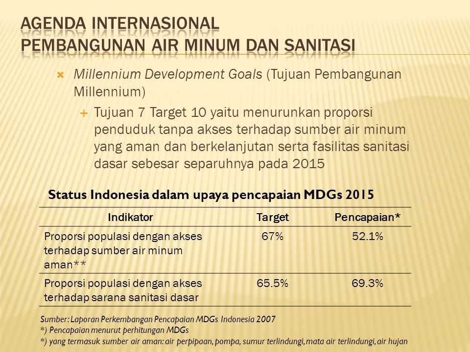 Agenda Internasional Pembangunan Air Minum dan Sanitasi