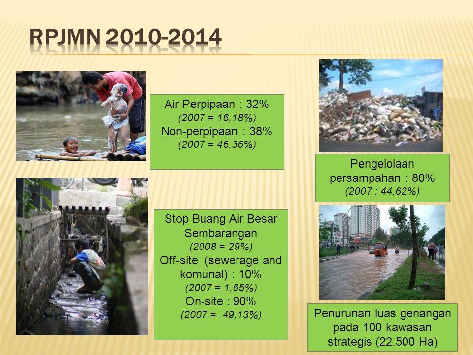 RPJMN 2010-2014 Air Perpipaan : 32% (2007 = 16,18%)