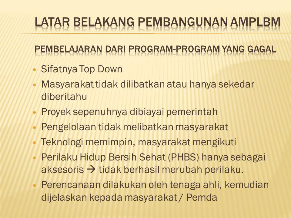 Latar Belakang Pembangunan AMPLBM Pembelajaran dari program-program yang gagal