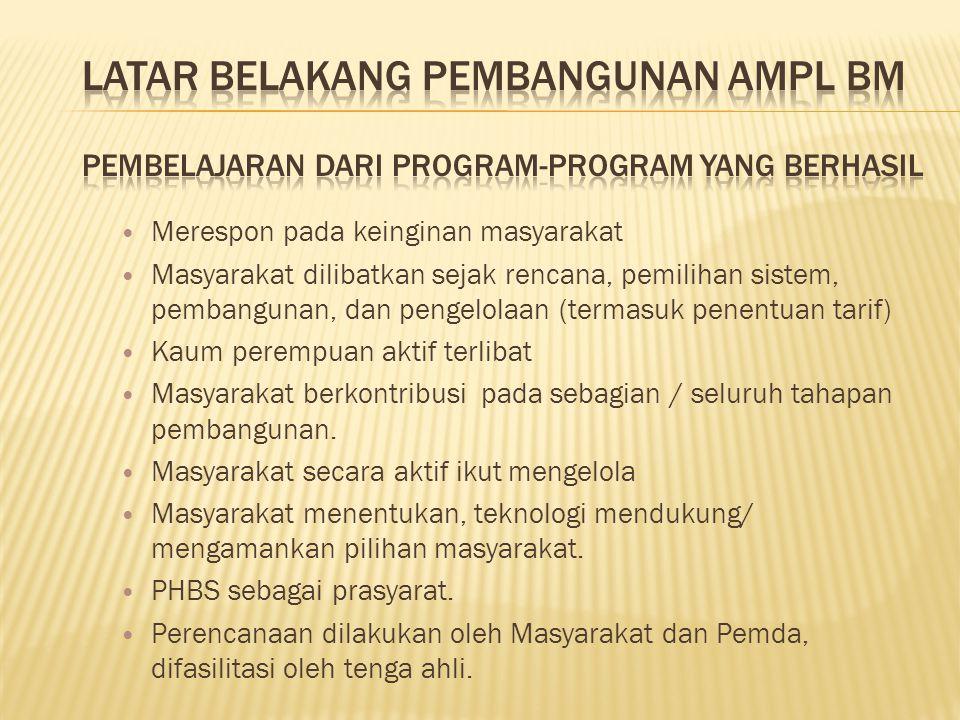 Latar Belakang Pembangunan AMPL BM Pembelajaran dari program-program yang berhasil
