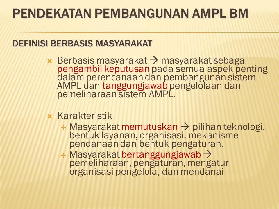 Pendekatan Pembangunan AMPL BM Definisi Berbasis Masyarakat