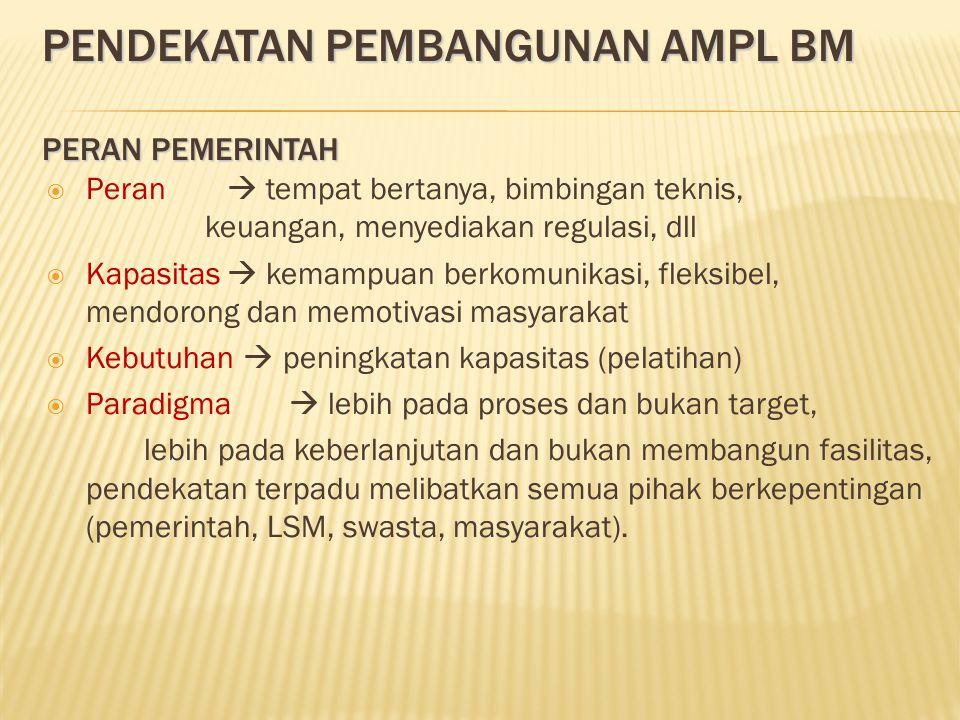 Pendekatan Pembangunan AMPL BM Peran Pemerintah