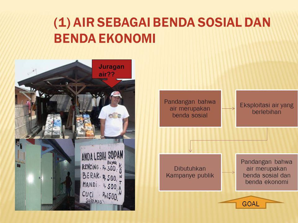 (1) AIR SEBAGAI BENDA SOSIAL DAN BENDA EKONOMI