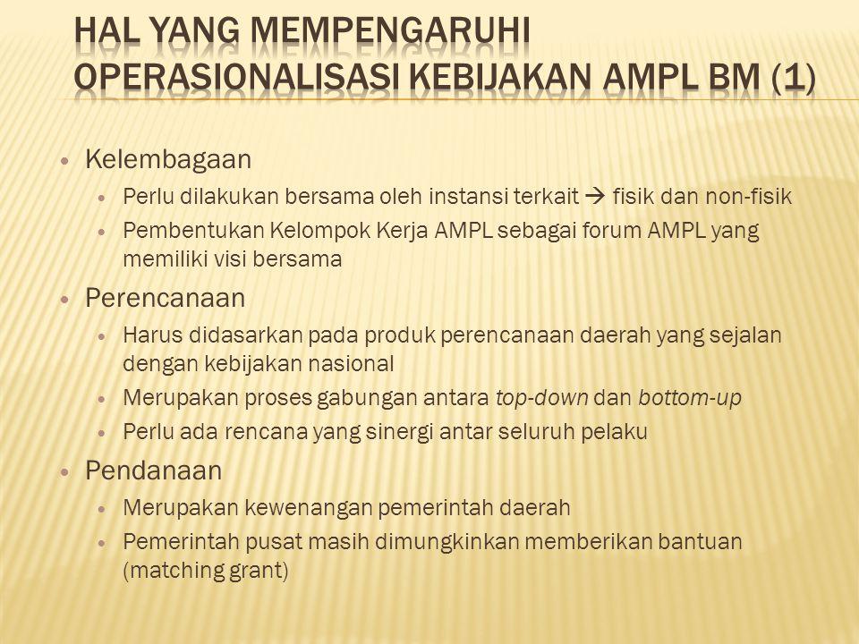 HAL YANG MEMPENGARUHI OPERASIONALISASI KEBIJAKAN AMPL BM (1)