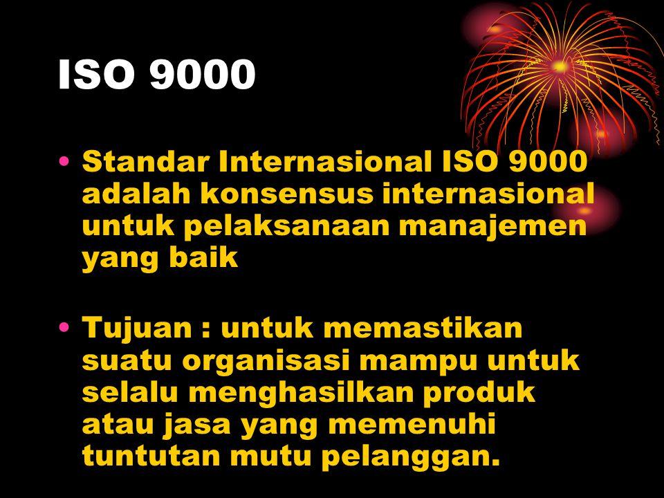 ISO 9000 Standar Internasional ISO 9000 adalah konsensus internasional untuk pelaksanaan manajemen yang baik.