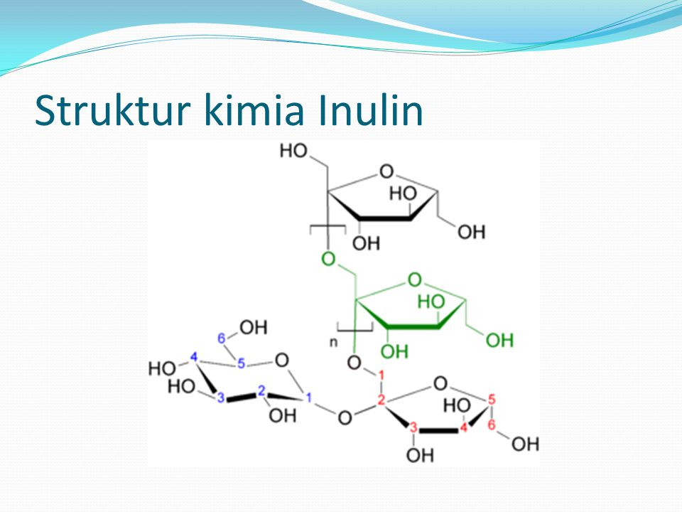 Struktur kimia Inulin