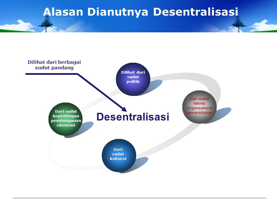 Alasan Dianutnya Desentralisasi