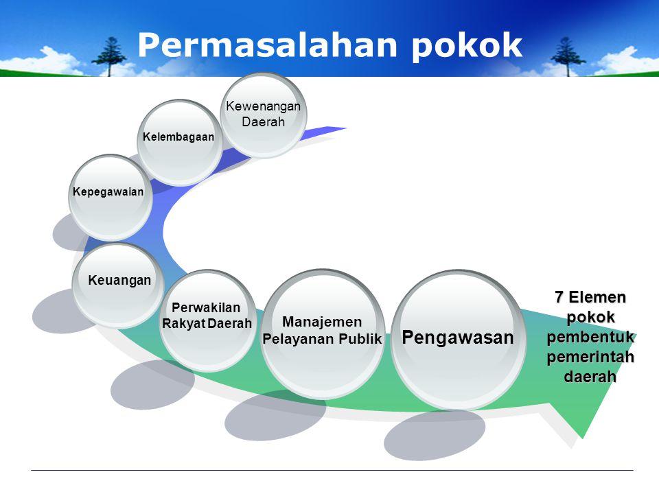 7 Elemen pokok pembentuk pemerintah daerah
