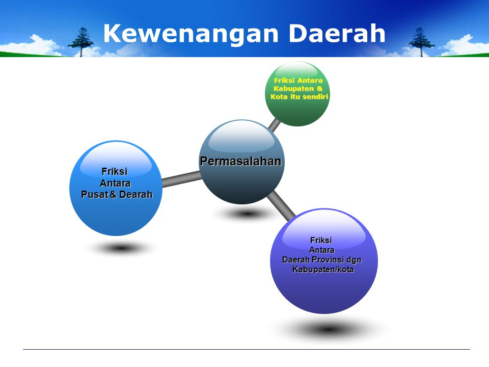 Kewenangan Daerah Permasalahan Friksi Antara Pusat & Dearah