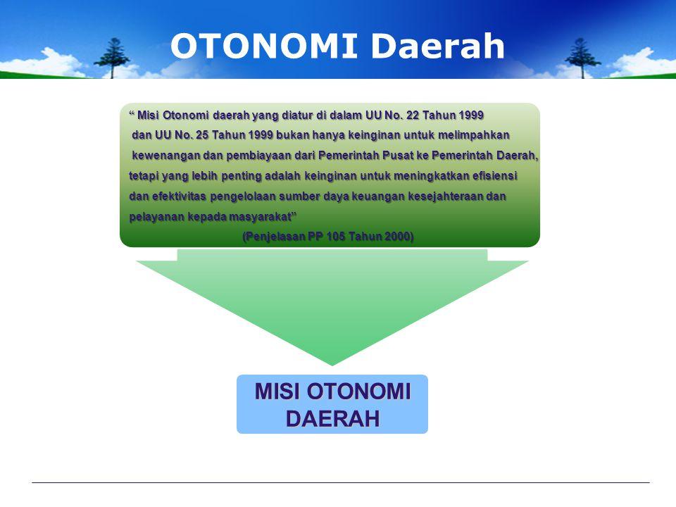 OTONOMI Daerah MISI OTONOMI DAERAH