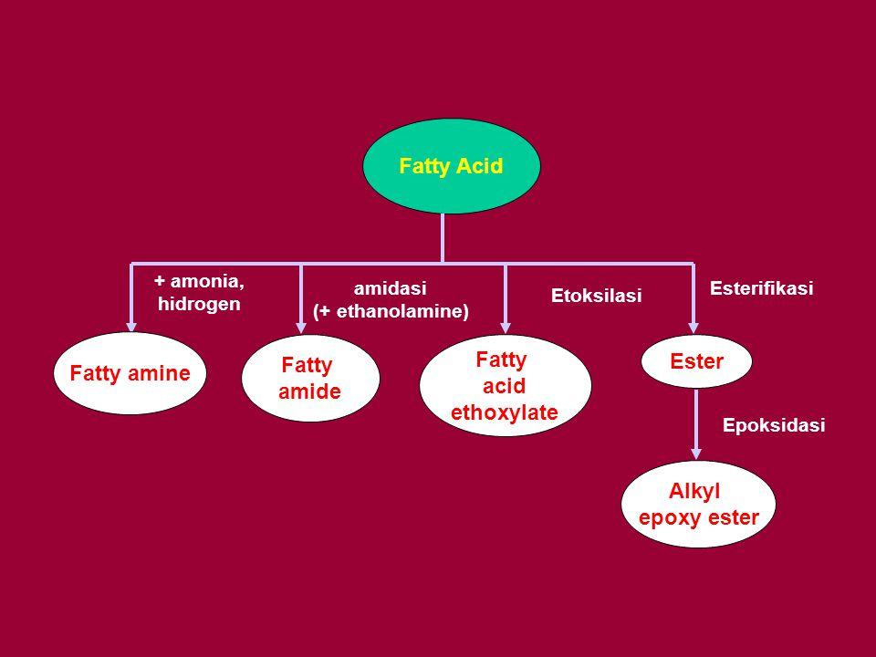 amidasi (+ ethanolamine)