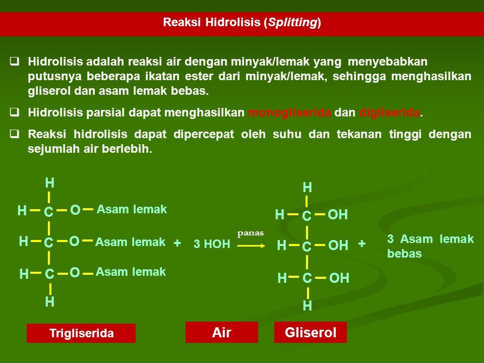 Reaksi Hidrolisis (Splitting)
