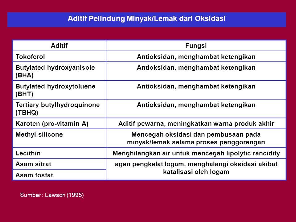 Aditif Pelindung Minyak/Lemak dari Oksidasi