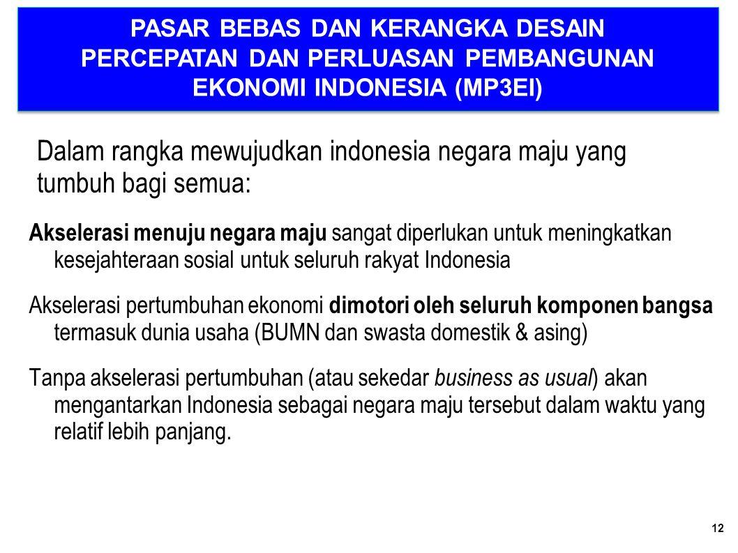 Dalam rangka mewujudkan indonesia negara maju yang tumbuh bagi semua: