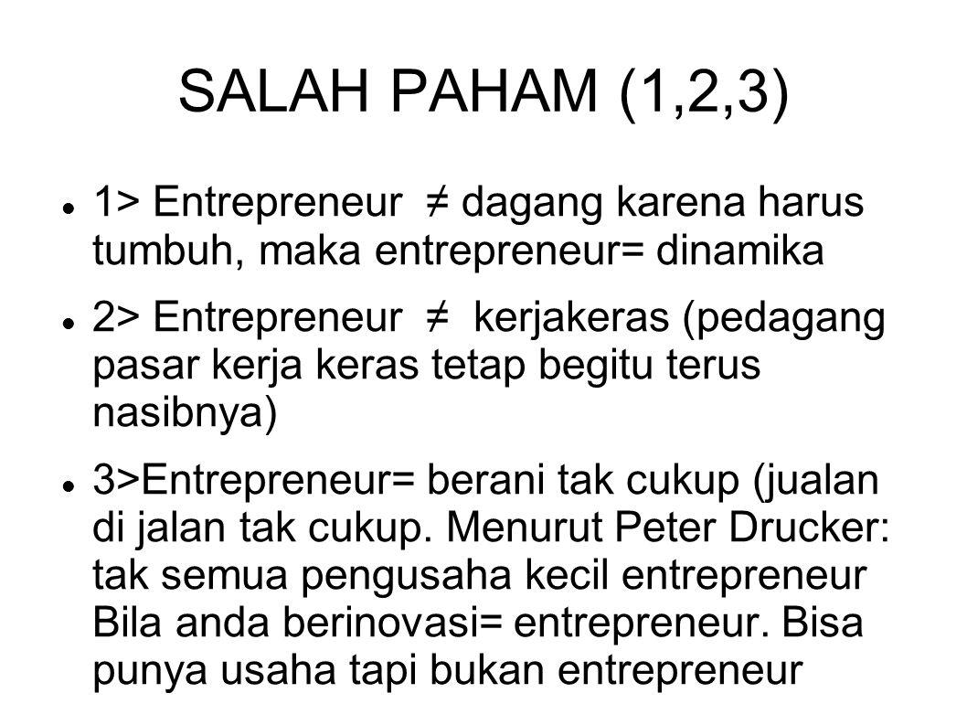 SALAH PAHAM (1,2,3) 1> Entrepreneur ≠ dagang karena harus tumbuh, maka entrepreneur= dinamika.