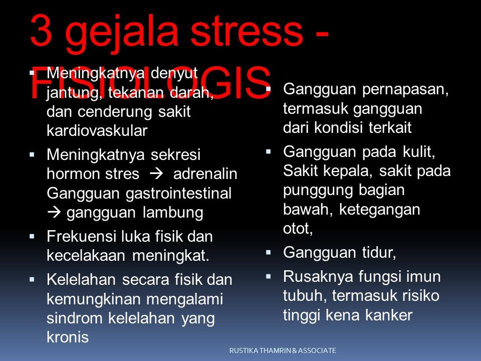 3 gejala stress - FISIOLOGIS