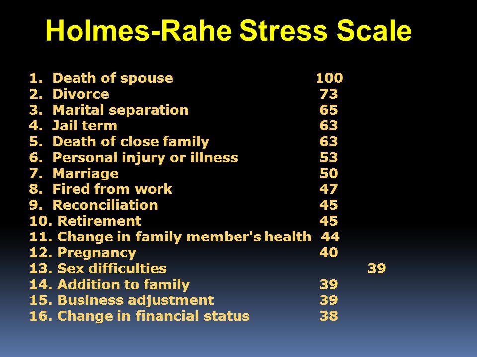 Holmes-Rahe Stress Scale: