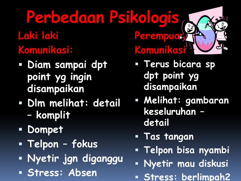 Perbedaan Psikologis Laki laki Komunikasi: