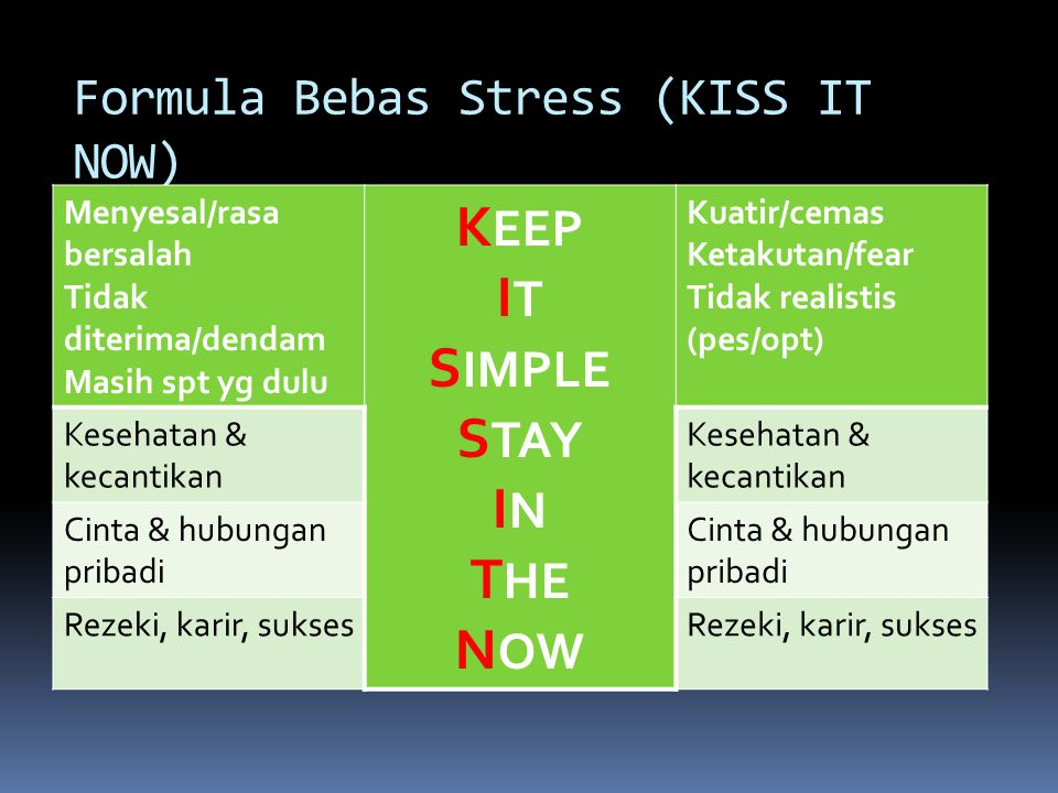 Formula Bebas Stress (KISS IT NOW)