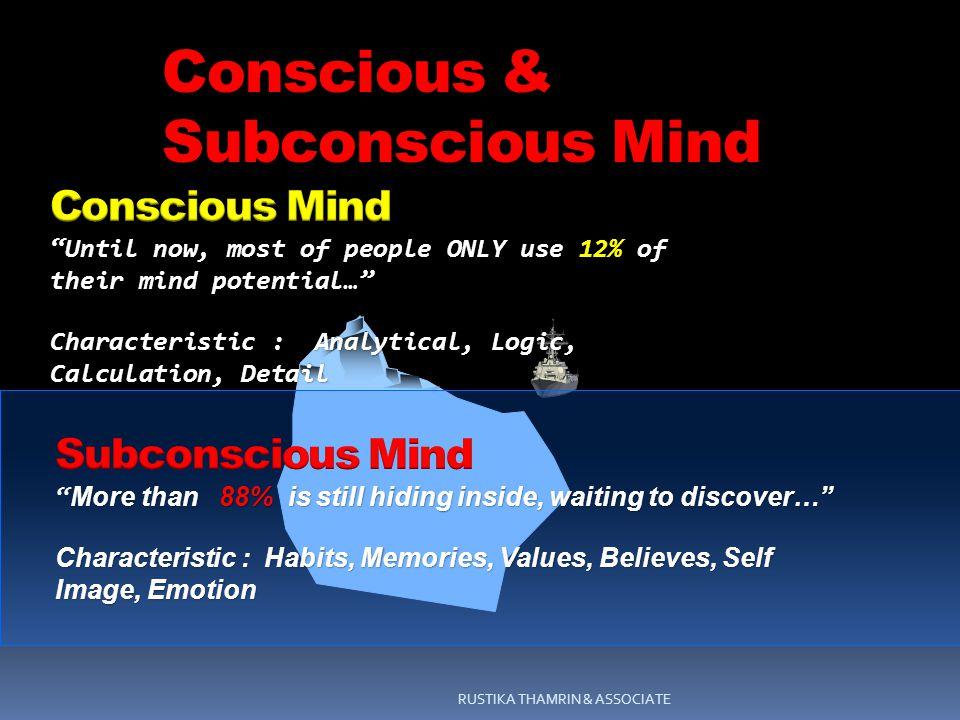 Conscious & Subconscious Mind