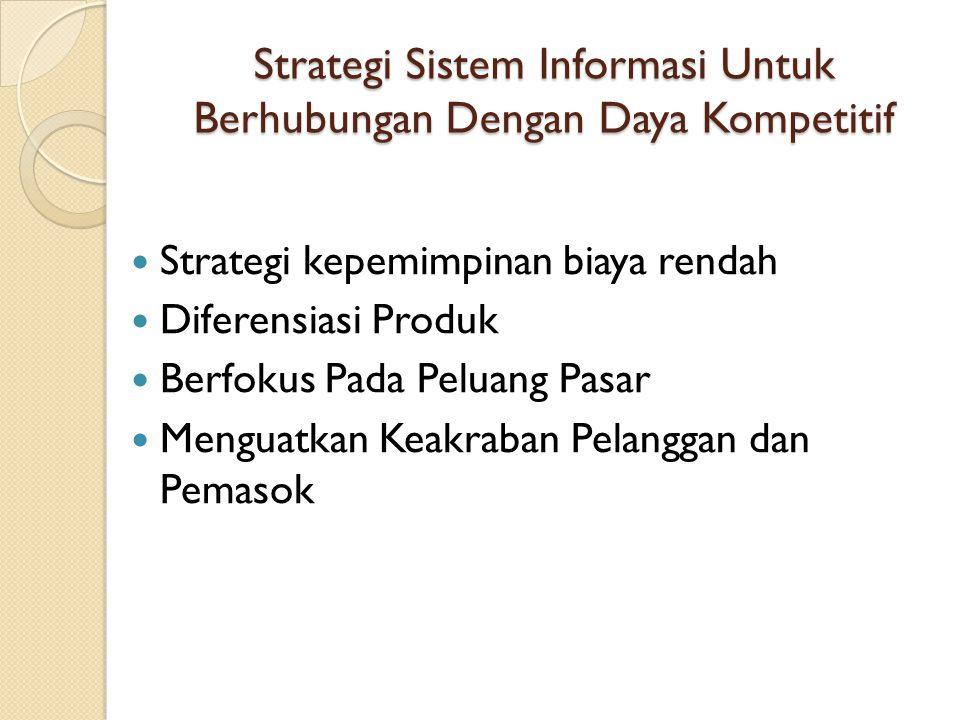 Strategi Sistem Informasi Untuk Berhubungan Dengan Daya Kompetitif