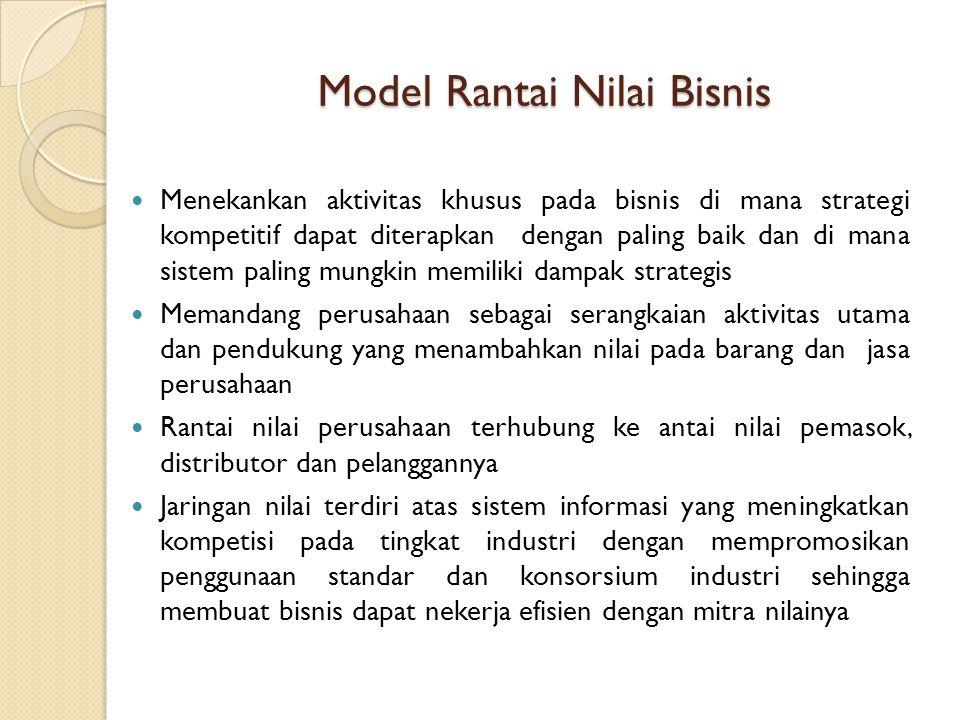 Model Rantai Nilai Bisnis