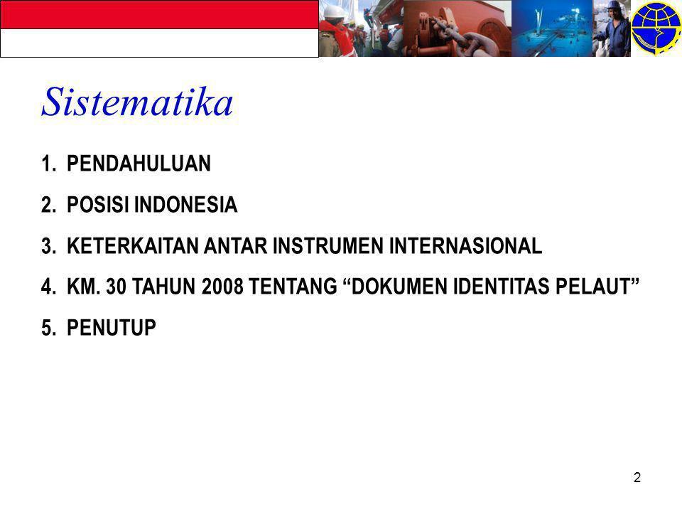Sistematika PENDAHULUAN POSISI INDONESIA
