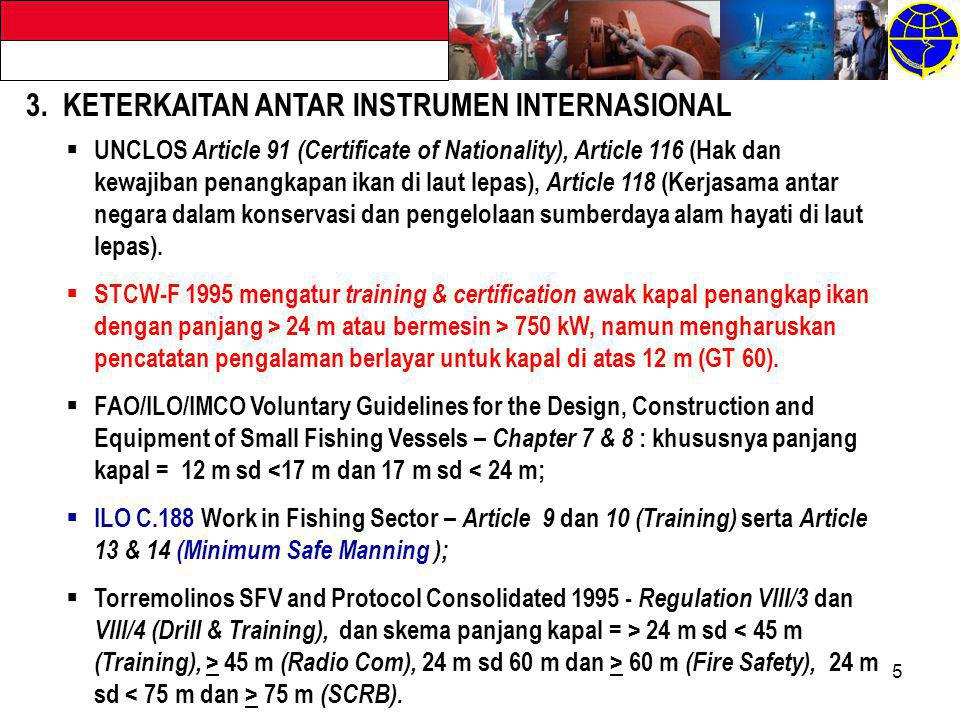 3. KETERKAITAN ANTAR INSTRUMEN INTERNASIONAL