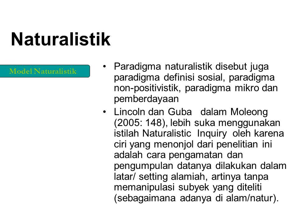 Naturalistik Paradigma naturalistik disebut juga paradigma definisi sosial, paradigma non-positivistik, paradigma mikro dan pemberdayaan.