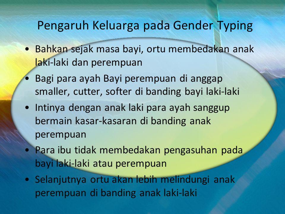Pengaruh Keluarga pada Gender Typing