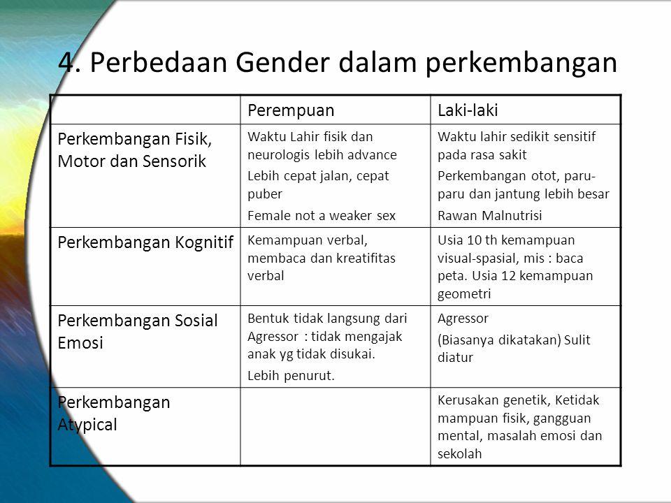 4. Perbedaan Gender dalam perkembangan