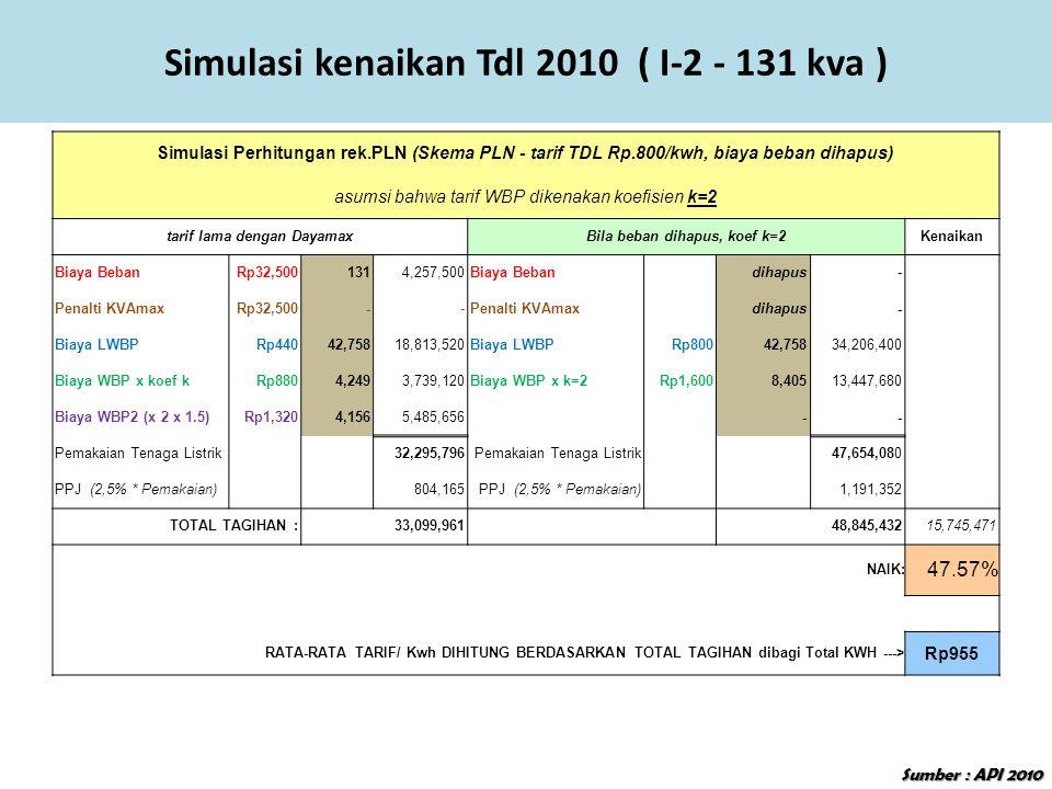 Simulasi kenaikan Tdl 2010 ( I-2 - 131 kva )