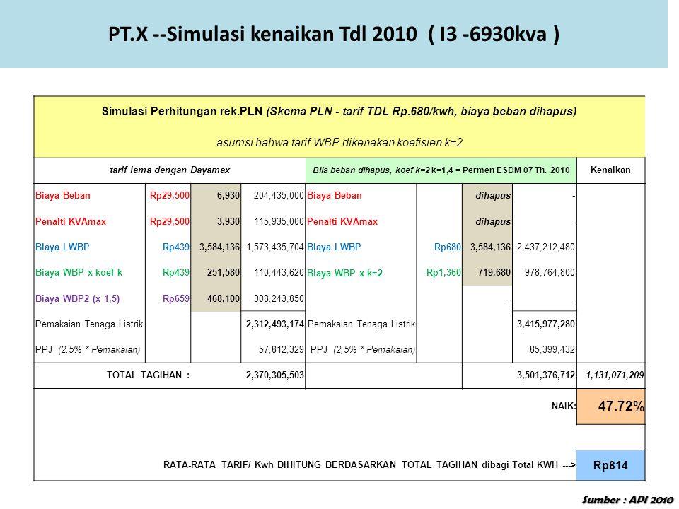 PT.X --Simulasi kenaikan Tdl 2010 ( I3 -6930kva )