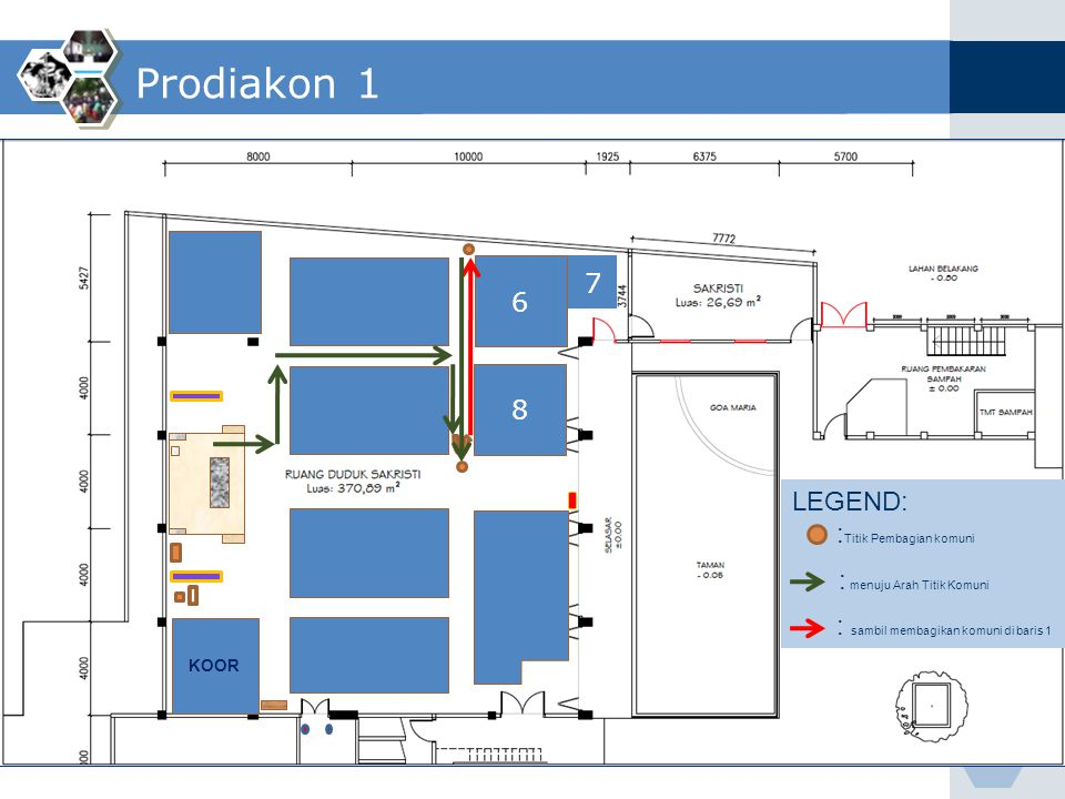 Prodiakon 1 7 6 8 LEGEND: :Titik Pembagian komuni