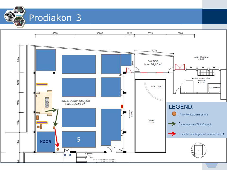 Prodiakon 3 LEGEND: :Titik Pembagian komuni