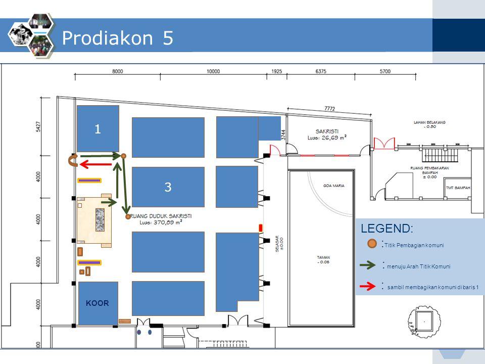 Prodiakon 5 1 3 LEGEND: :Titik Pembagian komuni