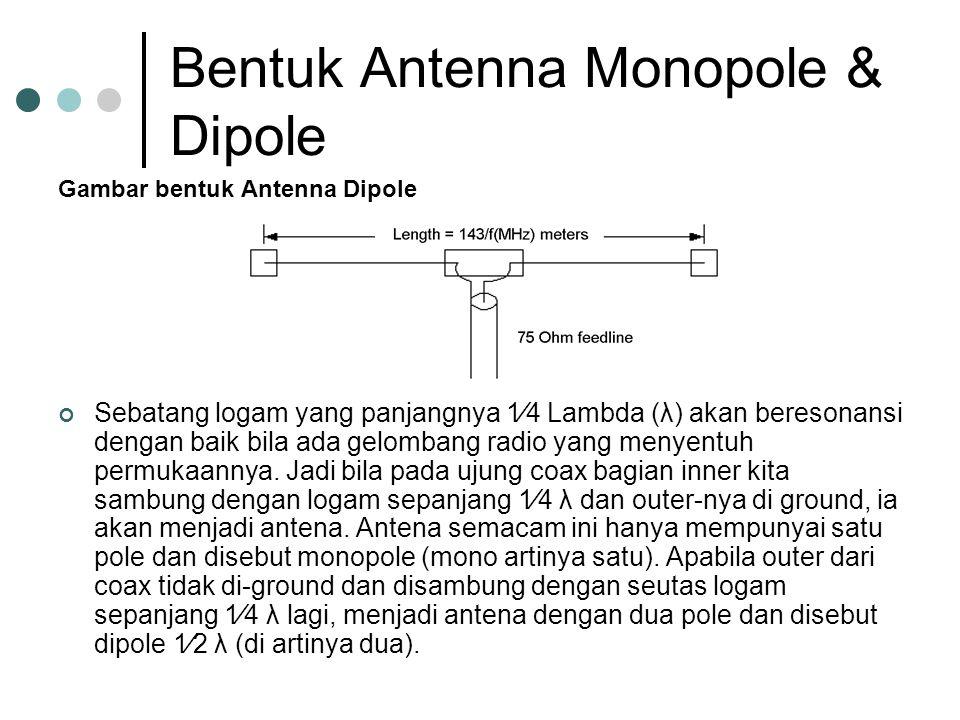 Bentuk Antenna Monopole & Dipole
