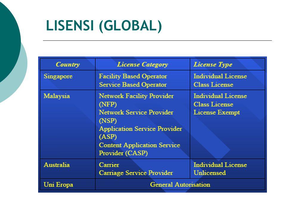 LISENSI (GLOBAL)