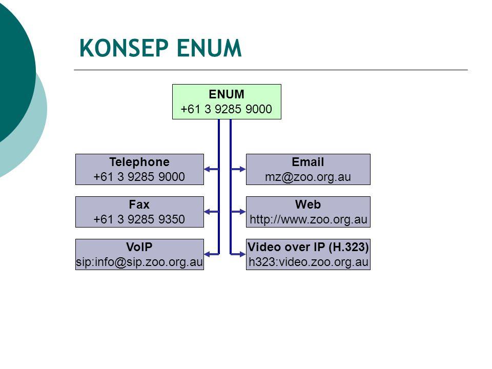 KONSEP ENUM ENUM +61 3 9285 9000 Telephone +61 3 9285 9000 Email