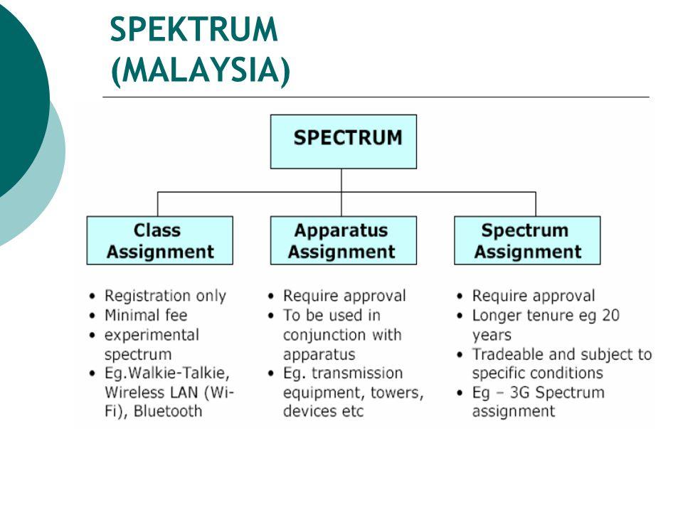 SPEKTRUM (MALAYSIA)