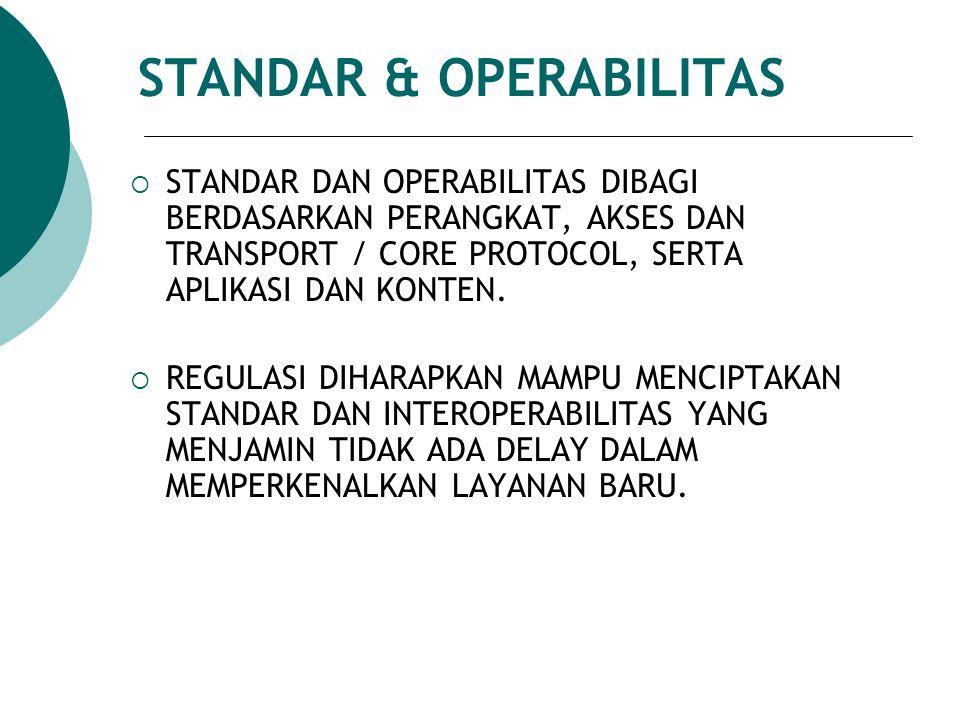 STANDAR & OPERABILITAS