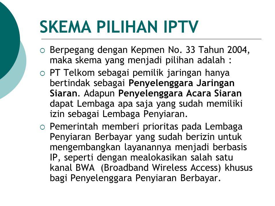 SKEMA PILIHAN IPTV Berpegang dengan Kepmen No. 33 Tahun 2004, maka skema yang menjadi pilihan adalah :