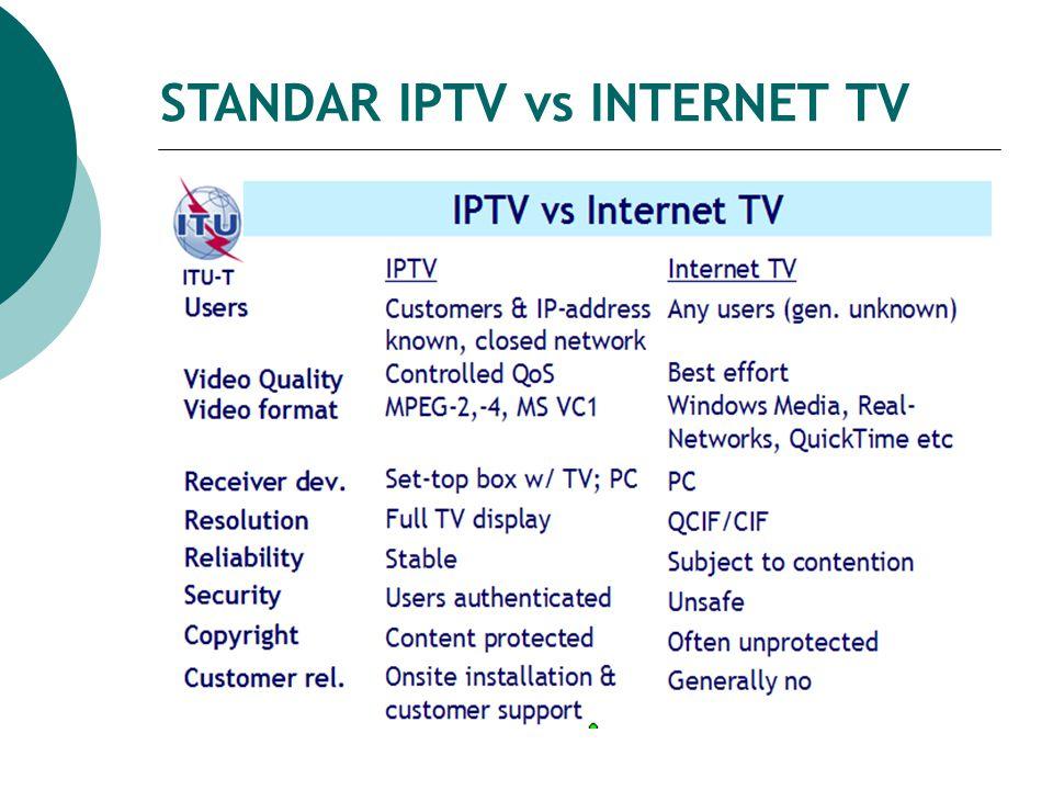 STANDAR IPTV vs INTERNET TV