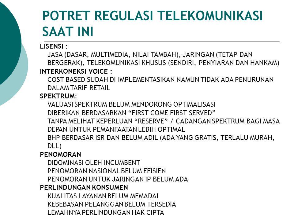 POTRET REGULASI TELEKOMUNIKASI SAAT INI