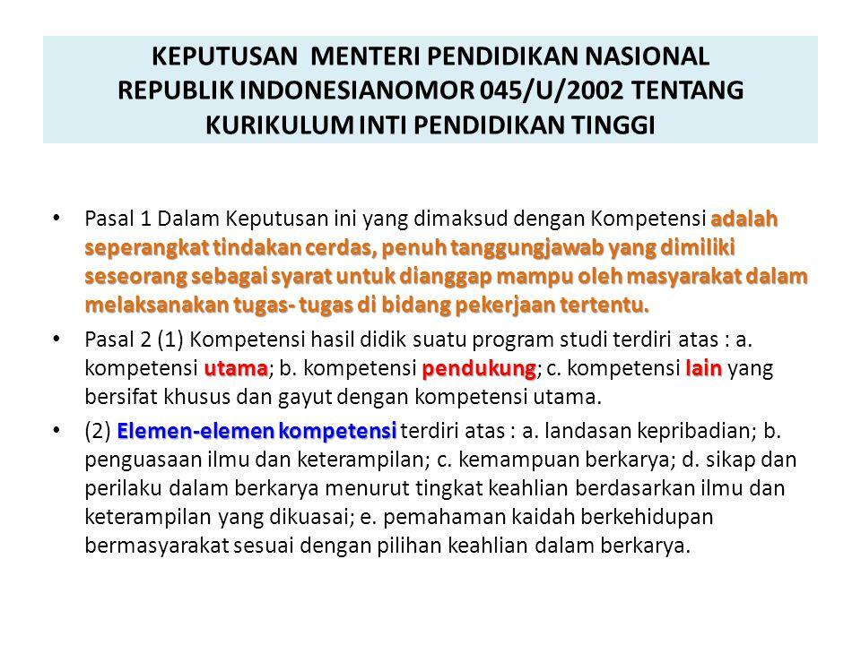 KEPUTUSAN MENTERI PENDIDIKAN NASIONAL REPUBLIK INDONESIANOMOR 045/U/2002 TENTANG KURIKULUM INTI PENDIDIKAN TINGGI