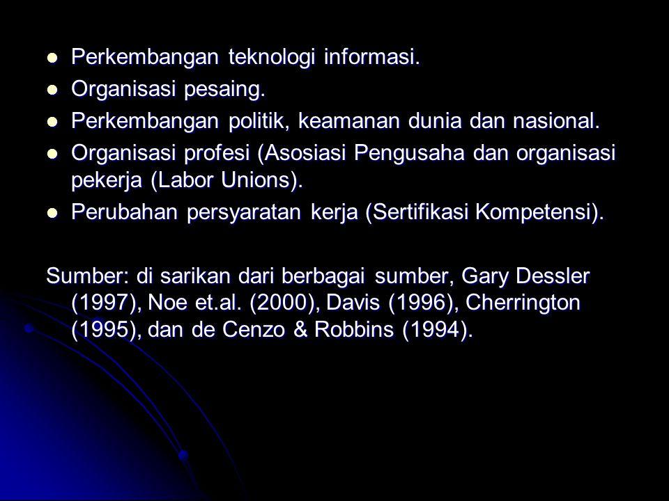 Perkembangan teknologi informasi.