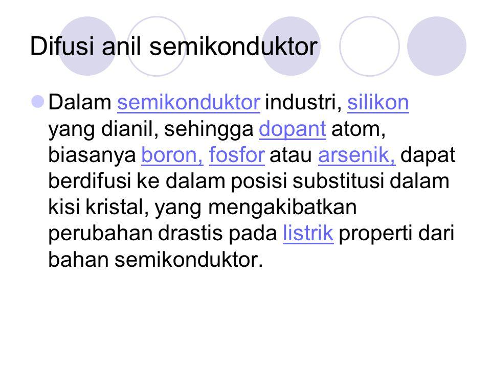 Difusi anil semikonduktor